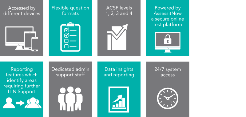 Reading and Numeracy Tests - VETASSESS